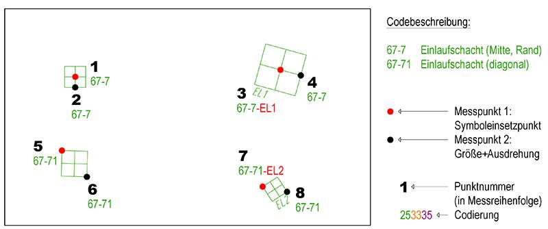5.0_2-Punkt-Symbol_Bsp1_a.png