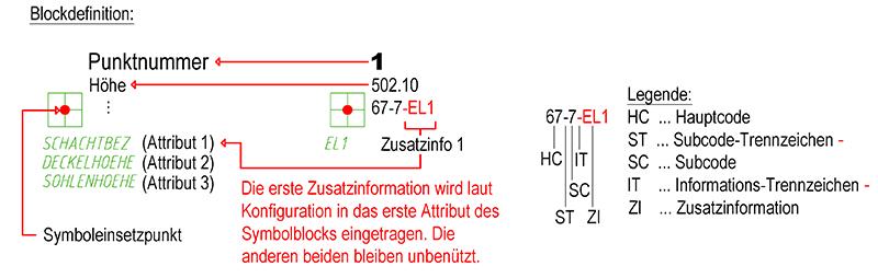 5.0_2-Punkt-Symbol_Bsp1_b.png