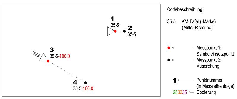 5.0_2-Punkt-Symbol_Bsp2.png